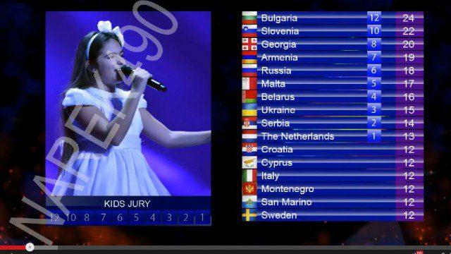 eurovision-junior-2014